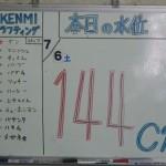 7/6 謎の集団 再来