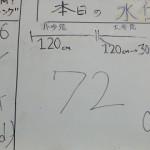 7月14日 四国 吉野川 ラフティング!!!